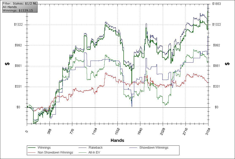 Нажмите на изображение для увеличения Название: 2010 sentjabr 6max nl200 graf nick ludomama.jpg Просмотров: 7 Размер:117.4 Кб ID:102862