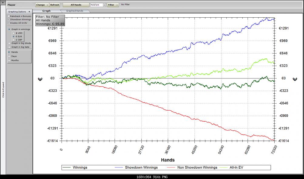 Нажмите на изображение для увеличения Название: graph.png Просмотров: 13 Размер:90.6 Кб ID:111367