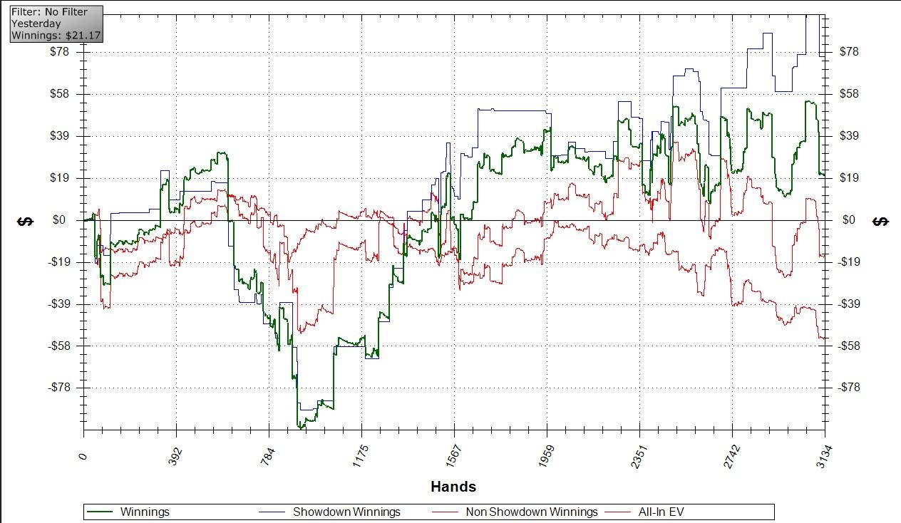 Нажмите на изображение для увеличения Название: graph.jpg Просмотров: 14 Размер:243.2 Кб ID:115521