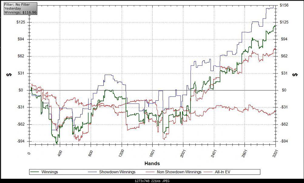 Нажмите на изображение для увеличения Название: graph.jpg Просмотров: 15 Размер:220.8 Кб ID:115545