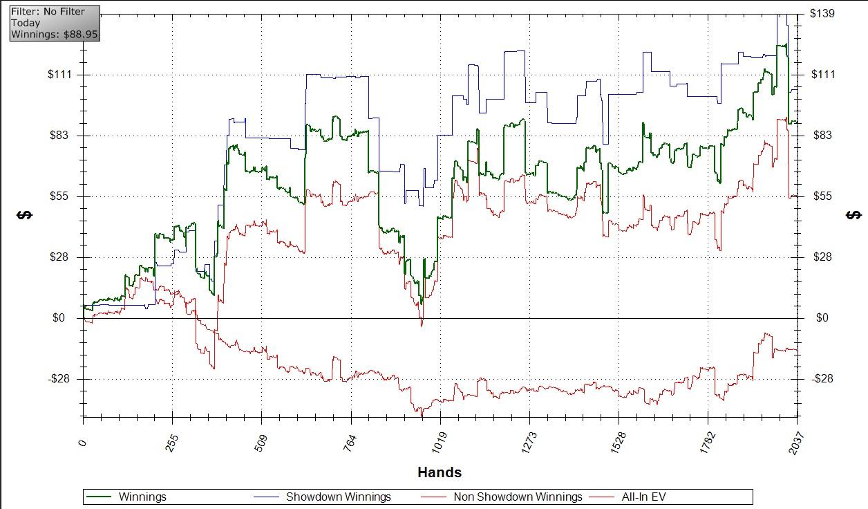 Нажмите на изображение для увеличения Название: graph.jpg Просмотров: 10 Размер:215.1 Кб ID:115567