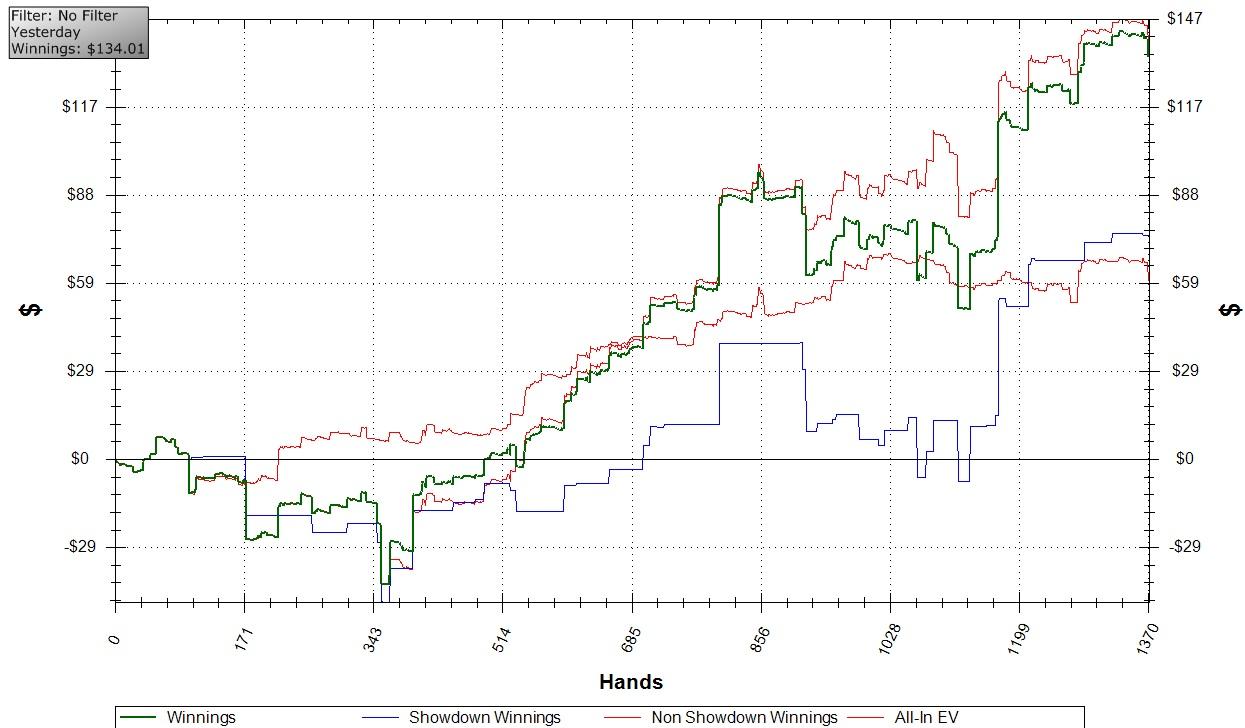 Нажмите на изображение для увеличения Название: graph.jpg Просмотров: 15 Размер:176.7 Кб ID:115591