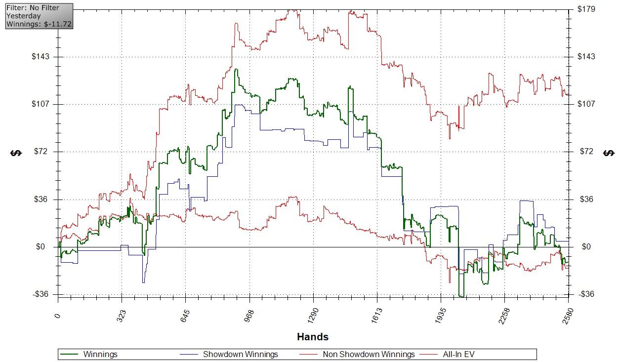 Нажмите на изображение для увеличения Название: graph.jpg Просмотров: 7 Размер:204.7 Кб ID:115630