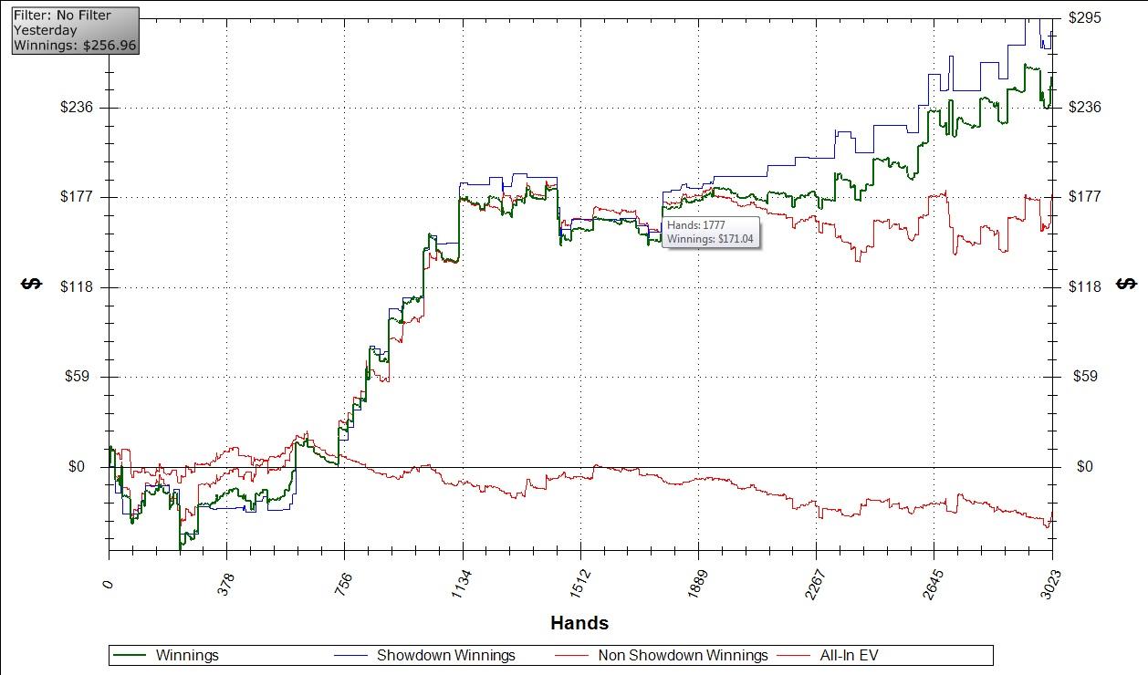 Нажмите на изображение для увеличения Название: graph.jpg Просмотров: 8 Размер:187.4 Кб ID:115663