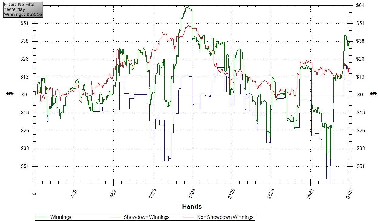 Нажмите на изображение для увеличения Название: graph.jpg Просмотров: 12 Размер:217.5 Кб ID:115689