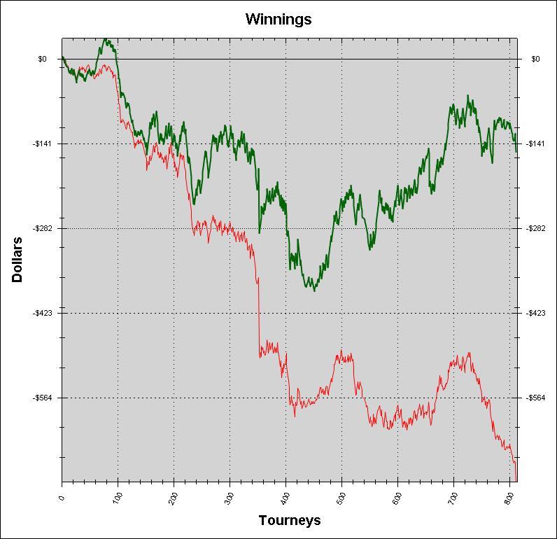 Название: my graph.jpg Просмотров: 453  Размер: 73.2 Кб