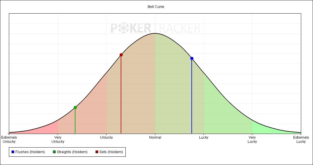 Нажмите на изображение для увеличения Название: Bell Curve.png Просмотров: 12 Размер:23.4 Кб ID:132883