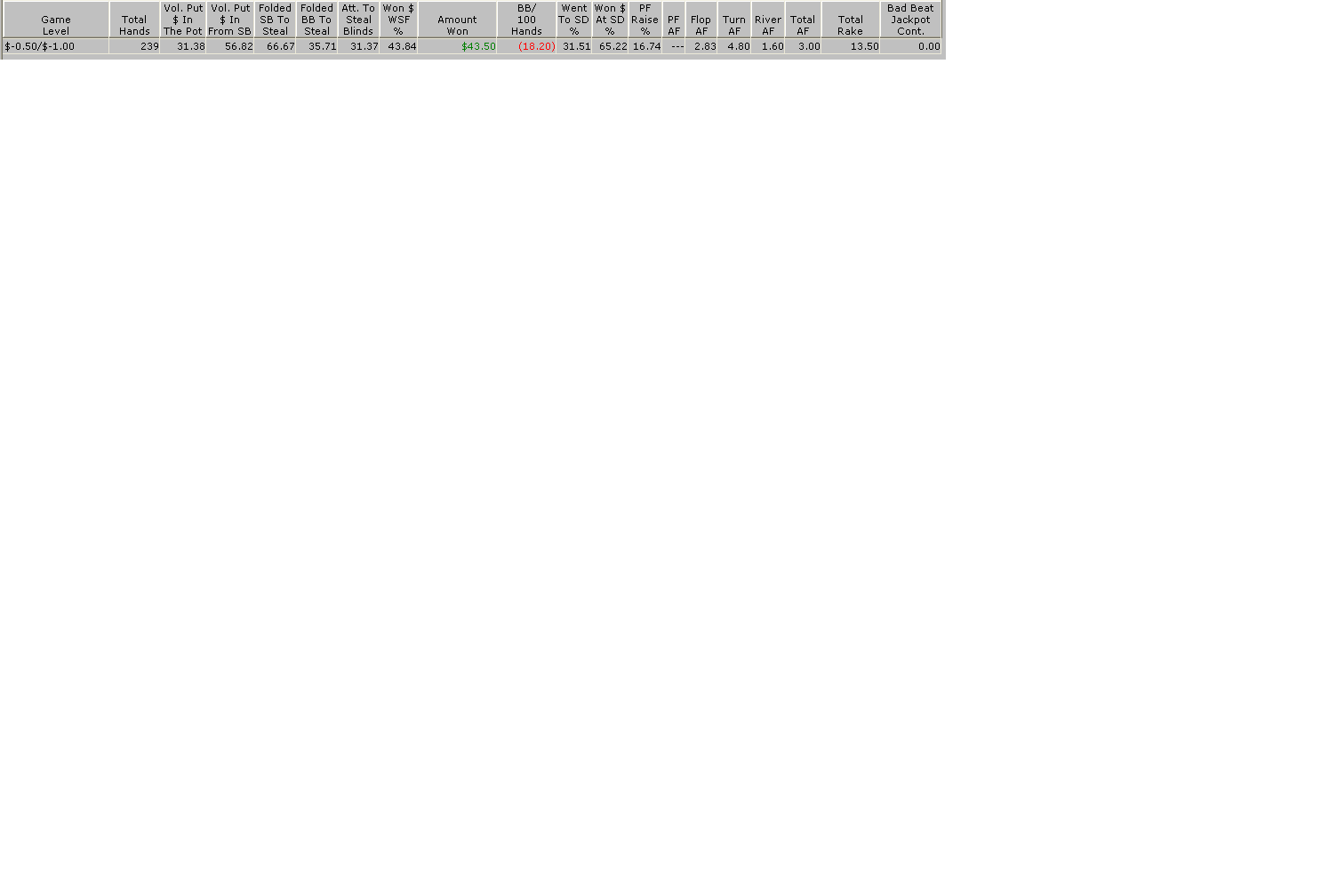 Нажмите на изображение для увеличения Название: gluk.PNG Просмотров: 69 Размер:31.4 Кб ID:49797