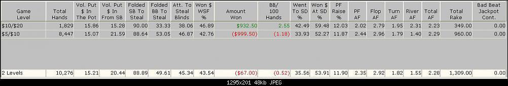 Нажмите на изображение для увеличения Название: stats3.JPG Просмотров: 2792 Размер:47.8 Кб ID:58677
