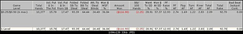 Нажмите на изображение для увеличения Название: статы_июнь.JPG Просмотров: 425 Размер:32.7 Кб ID:59724
