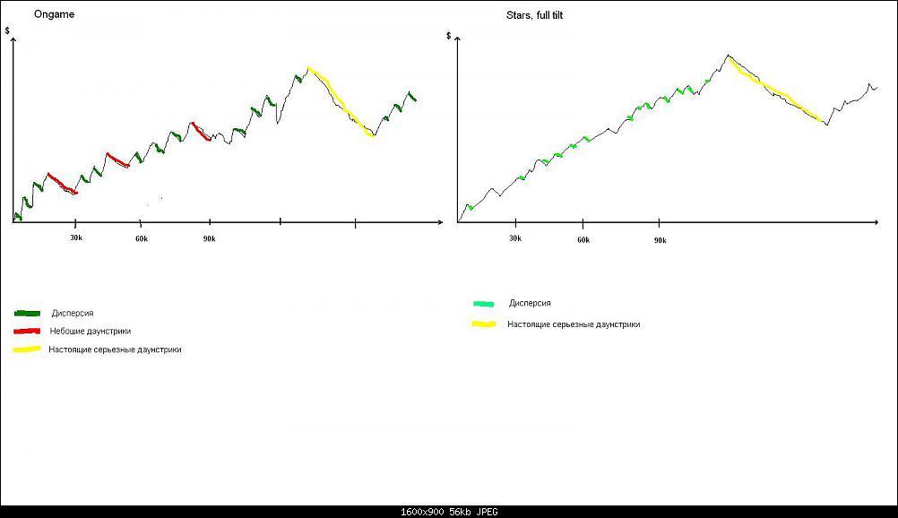 Нажмите на изображение для увеличения Название: graf.JPG Просмотров: 17 Размер:56.0 Кб ID:67542