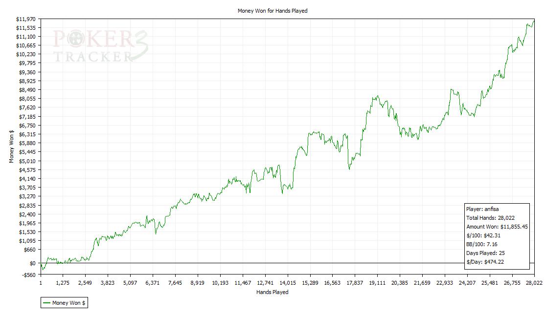 Нажмите на изображение для увеличения Название: graph.png Просмотров: 120 Размер:40.0 Кб ID:70367