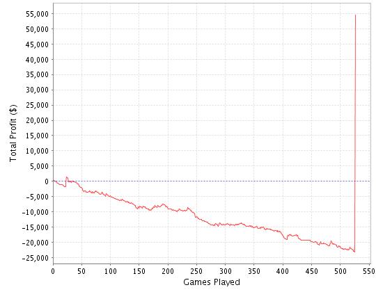 Название: DisplayGraph.png Просмотров: 266  Размер: 12.7 Кб
