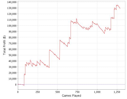 Название: DisplayGraph1.png Просмотров: 262  Размер: 12.5 Кб