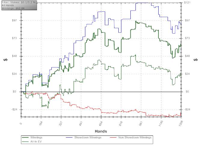 Название: NL20_graph.jpg Просмотров: 159  Размер: 45.3 Кб