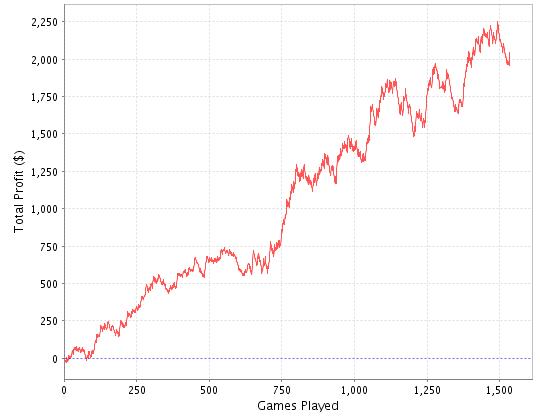 Название: DisplayGraph3.png Просмотров: 2922  Размер: 14.1 Кб