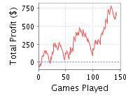 Название: DisplayGraph.JPG Просмотров: 943  Размер: 6.0 Кб