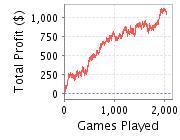 Название: DisplayGraph.JPG Просмотров: 131  Размер: 6.2 Кб