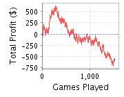 Название: DisplayGraph10.JPG Просмотров: 129  Размер: 6.3 Кб