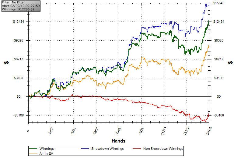 Название: 2010-02-13 total graph.jpg Просмотров: 487  Размер: 84.8 Кб