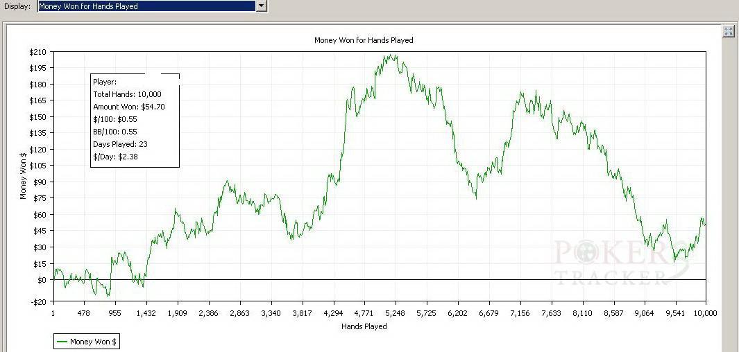 Нажмите на изображение для увеличения Название: graph10k.jpg Просмотров: 54 Размер:68.1 Кб ID:97229