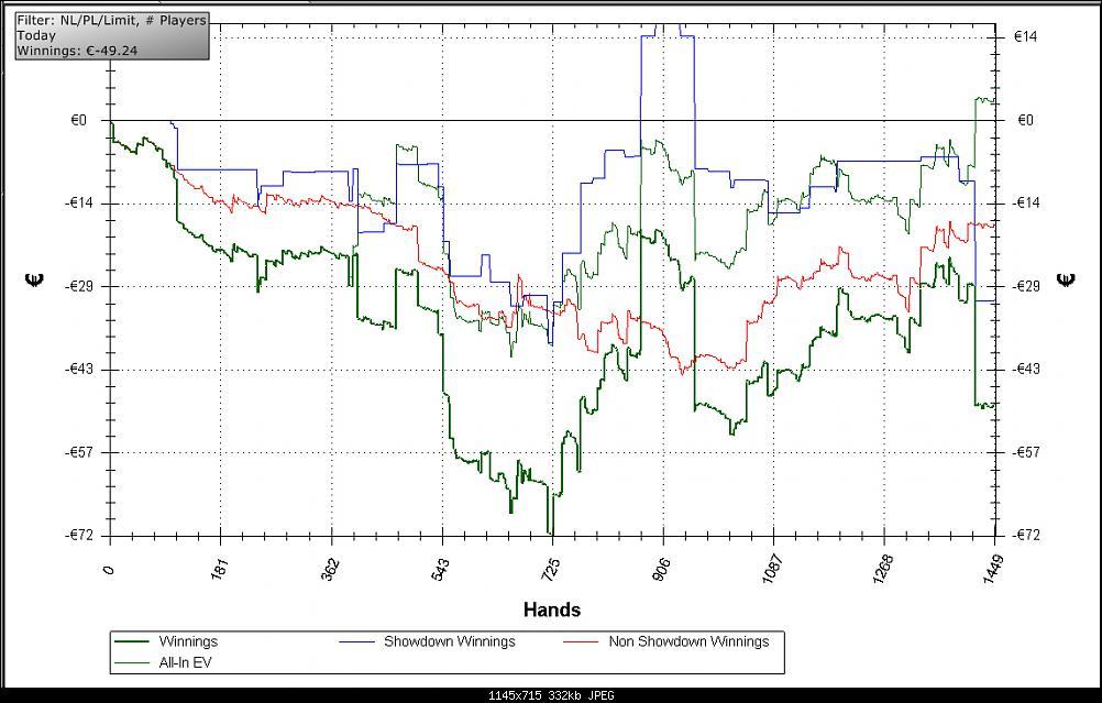 Нажмите на изображение для увеличения Название: graf.jpg Просмотров: 18 Размер:332.5 Кб ID:97752